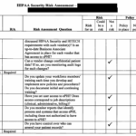 Audit checklist showing why it's best to get help with HIPAA.